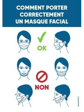 Port Correct du Masque 04